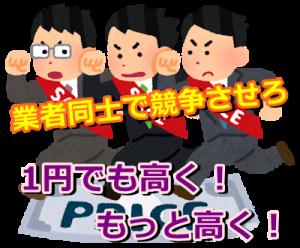 money_kakaku_kyousou